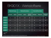 BK901X评价矩阵